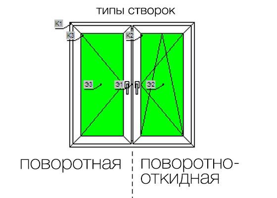 plastikovie-okna-tceny
